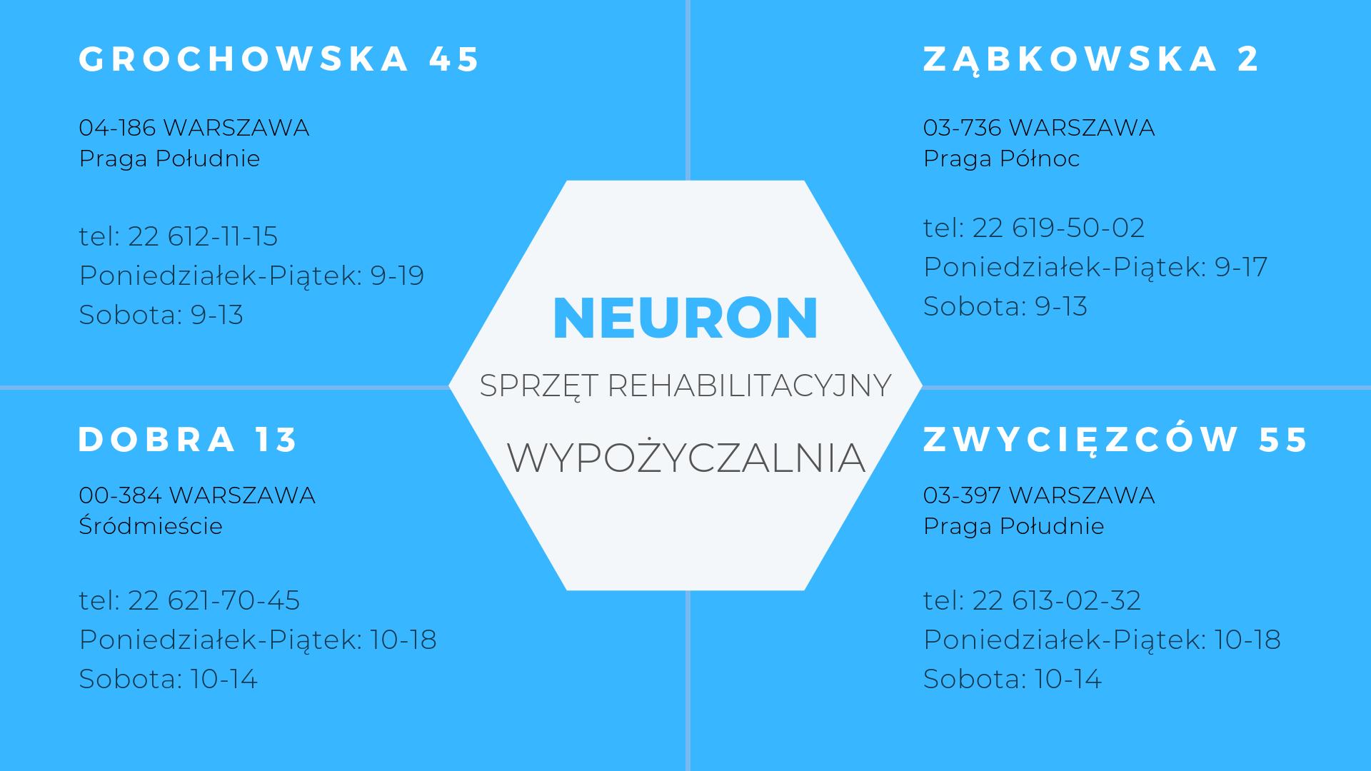 Wypożyczalnia Sprzętu Rehabilitacyjnego Warszawa